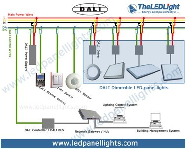 10v Dimmer Wiring Diagram Schematic The Led Light China Releases New Dali Dimming Led Panel
