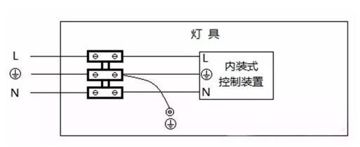China's New Lighting Standards Addresses Blue-light