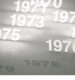 glowing numbers timeline 1970s 1980s and 1990s stock video footage [ 1920 x 1080 Pixel ]