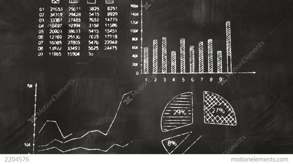 Business Graphs Blackboard Chalkboard Stock Animation