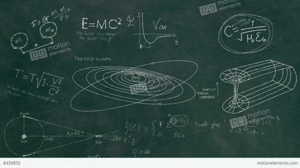 Science Equations Chalkboard - Green Stock Animation 8439833