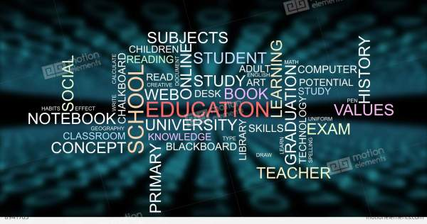 Word Cloud Education Learning Student Graphic Typography