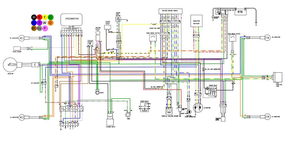 medium resolution of honda crf 150 wiring diagram simple wiring schema honda crf 150 2018 crf 150 wiring diagram