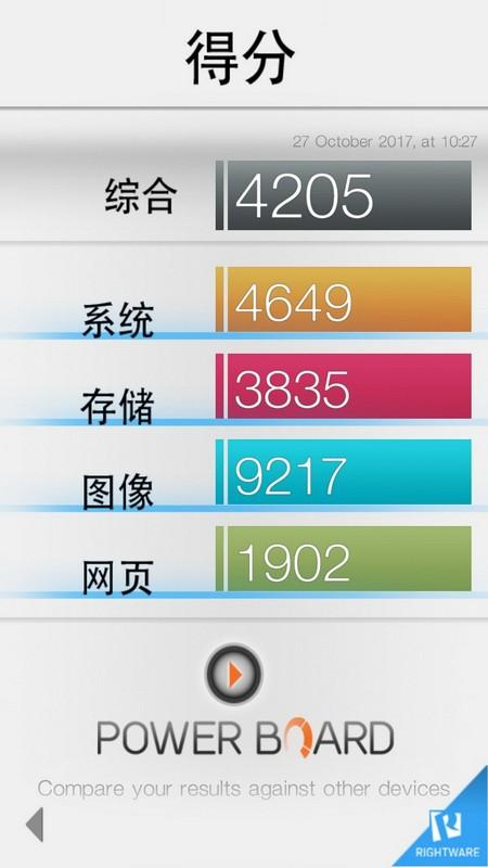ASUS ZenFone 4 Pro(ZS551KL) 美拍出色 愛攝雙鏡 頂級能效 | XFastest News | Page 7