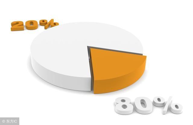 合并報表未實現利潤抵消分錄怎么做