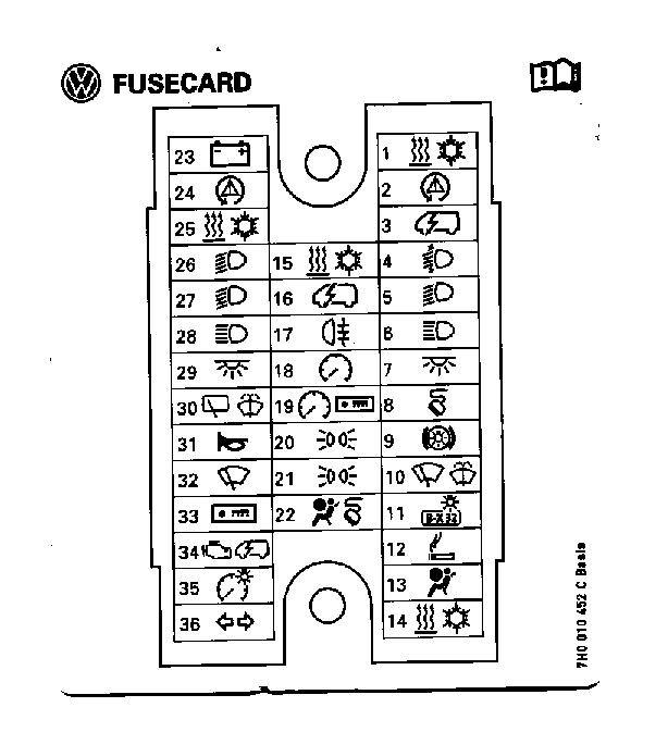 Fusibles Vw T5