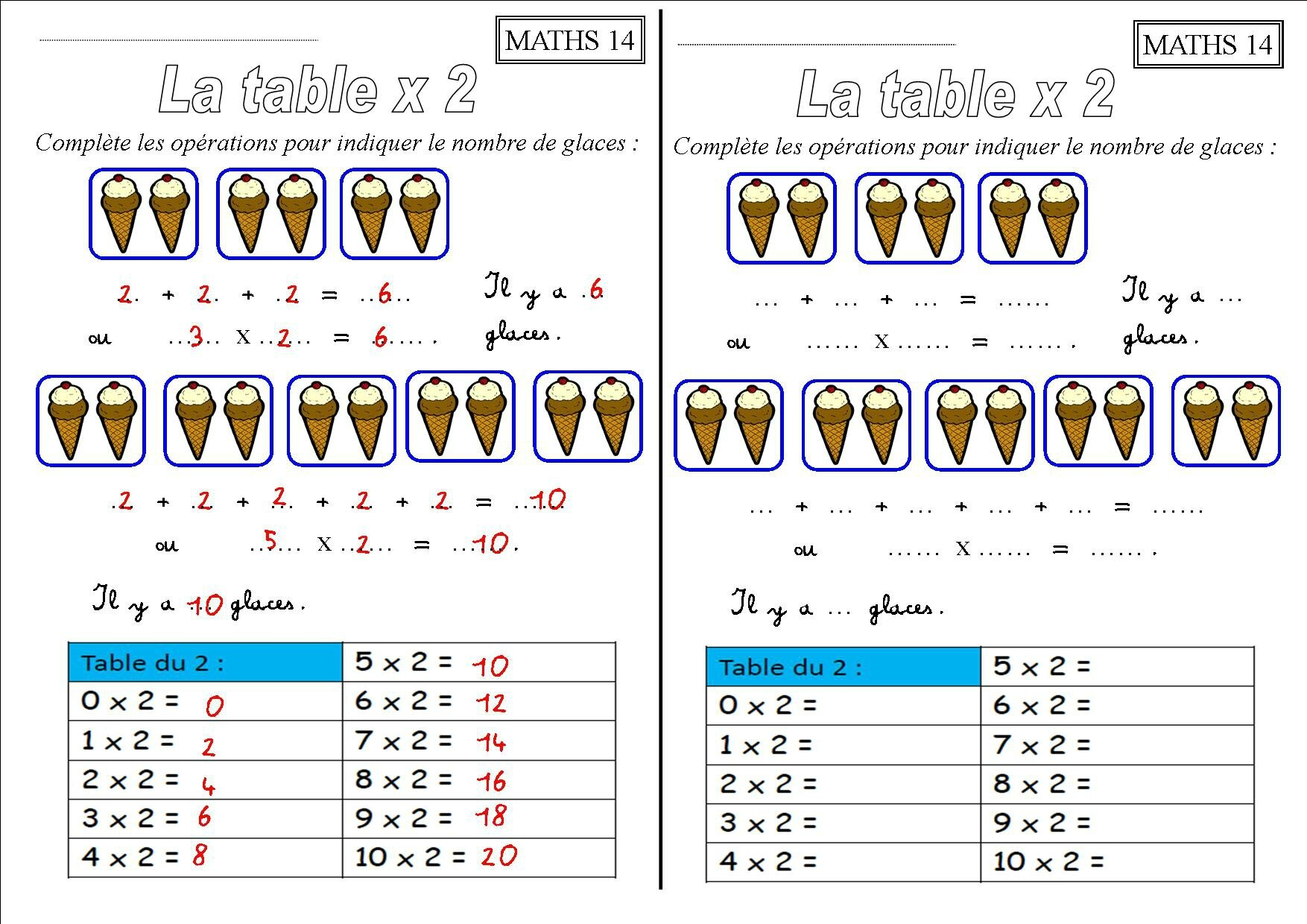Les Tables De Multiplication Ce1  X 2, X 3, X 4, X 5, X