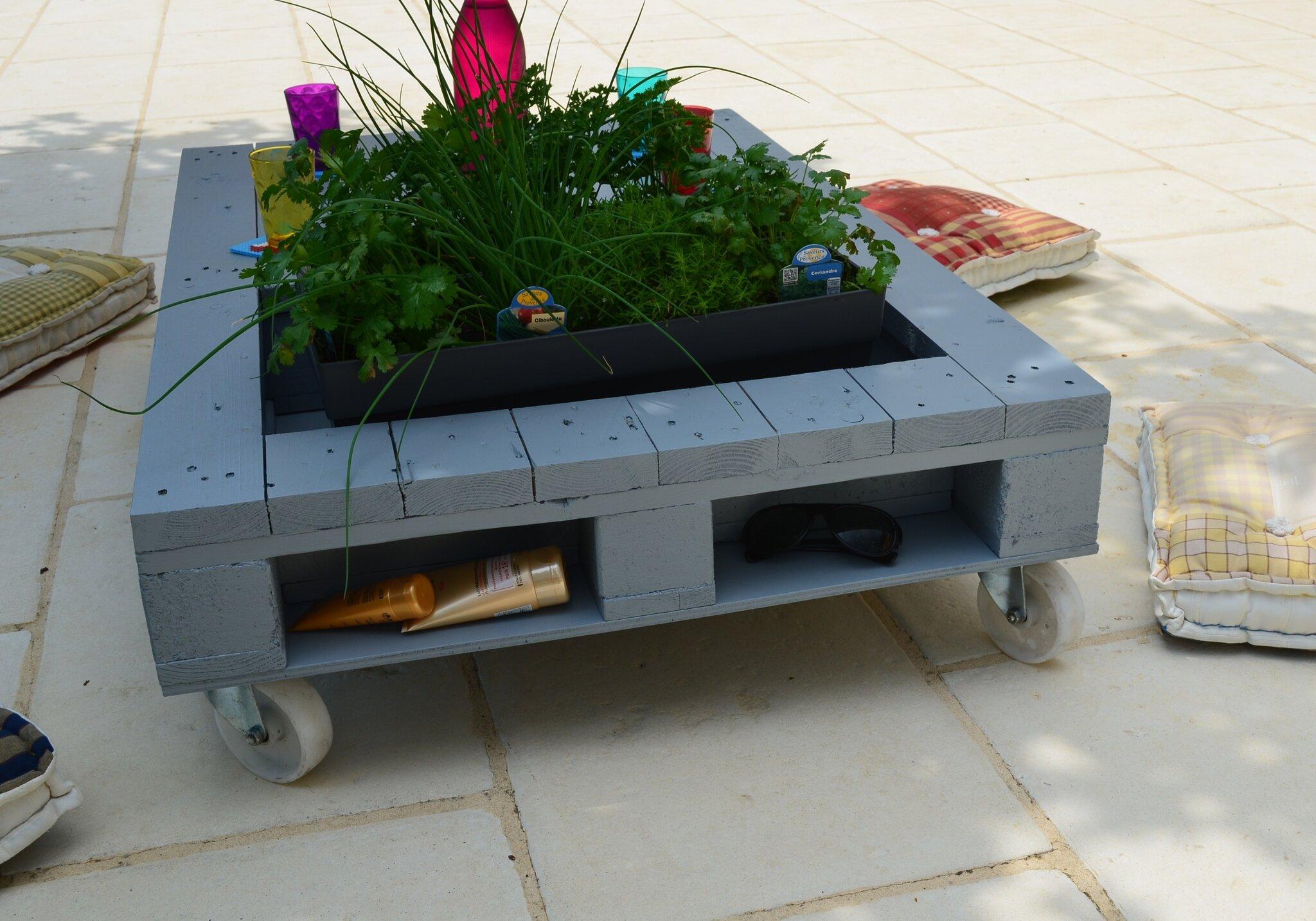 Table Basse En Palette Rcup La Chouette Bricole