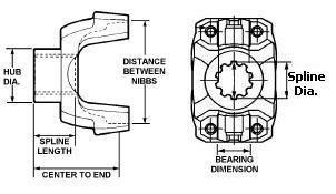 2006 Chevrolet Avalanche Fuse Box Diagram 2005 Trailblazer