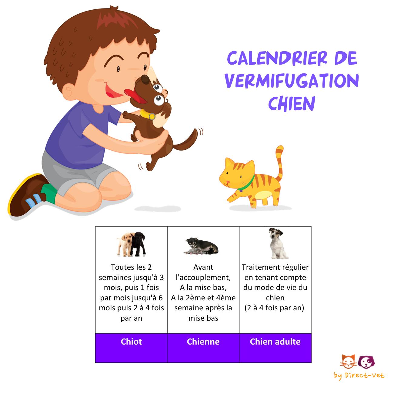 Calendrier Lunaire Vermifuge.Memo Calendrier De Vermifugation Des Chiens Blog Du Site
