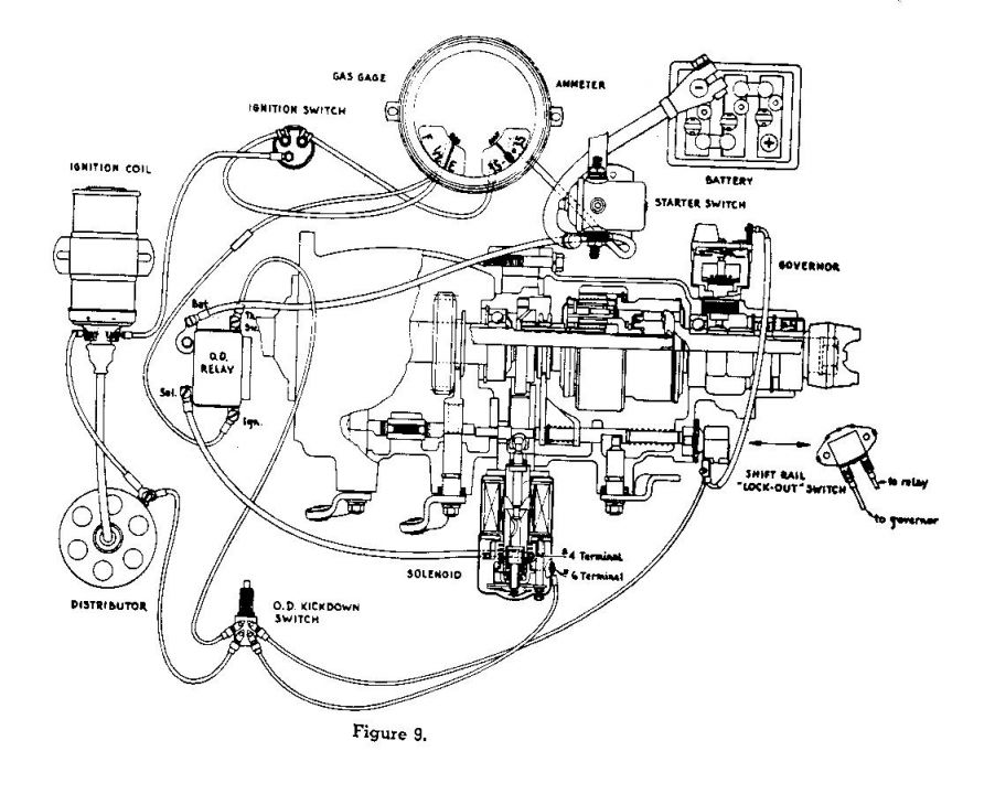 1954 Mercury Overdrive Wiring Diagram