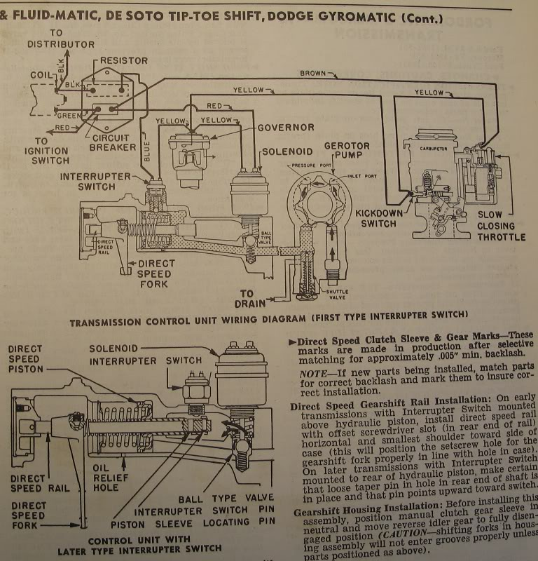 Switch Wiring Diagram Likewise Wiring Diagram 1957 Ford Fairlane 500