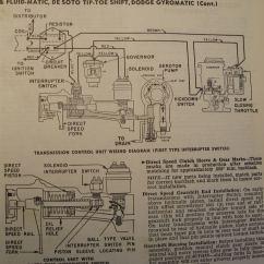 24v Starter Relay Wiring Diagram 1992 Toyota Mr2 Radio 24 Volt Solenoid Toyskids Co 1947 Desoto P15 D24 Forum Com John Deere