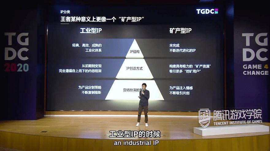 騰訊互娛劉星倫:誕生5年。拆解《王者榮耀》的IP營銷方法論_游戲