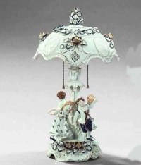 982: VON SCHIERHOLZ DRESDEN PORCELAIN LAMP : Lot 982