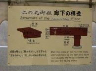 Japon_Kyoto_Nijo_Jo-parquet-rossignol-plan2