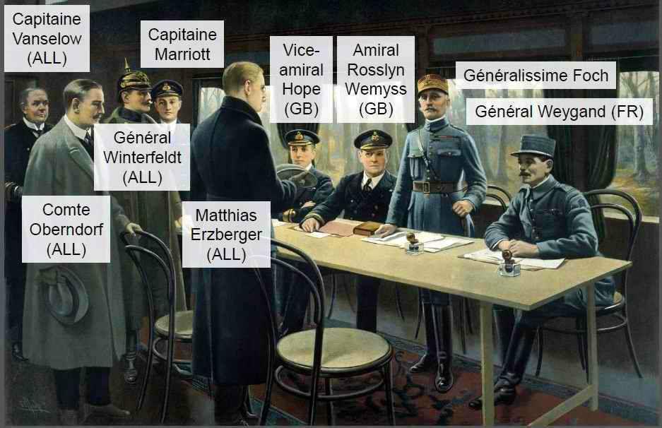 """Résultat de recherche d'images pour """"armistice 1918"""""""