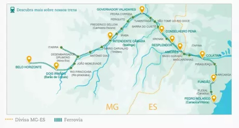 Mapa mostra o trajeto da ferrovia EFVM
