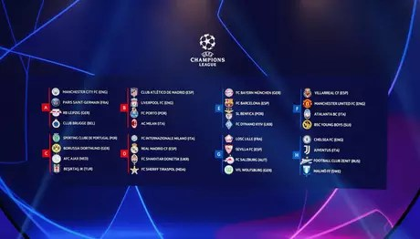 See how the Champions League groups turned out