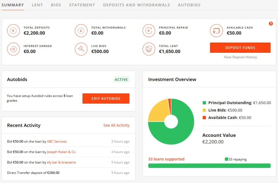 Linked Finance Dashboard