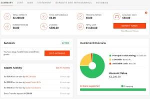 Linked Finance Dashboard
