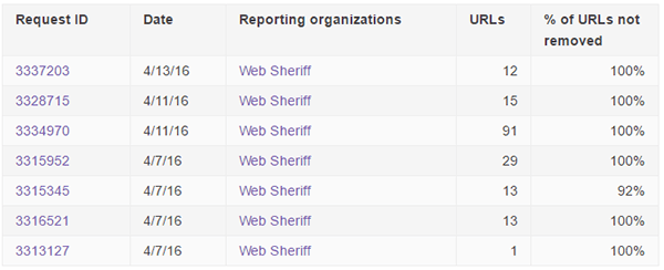 web-sheriff-take2