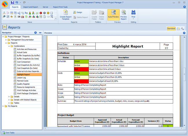 project team structure diagram lower back pain symptoms p2ware software for managing successful projects with prince2® | management ...