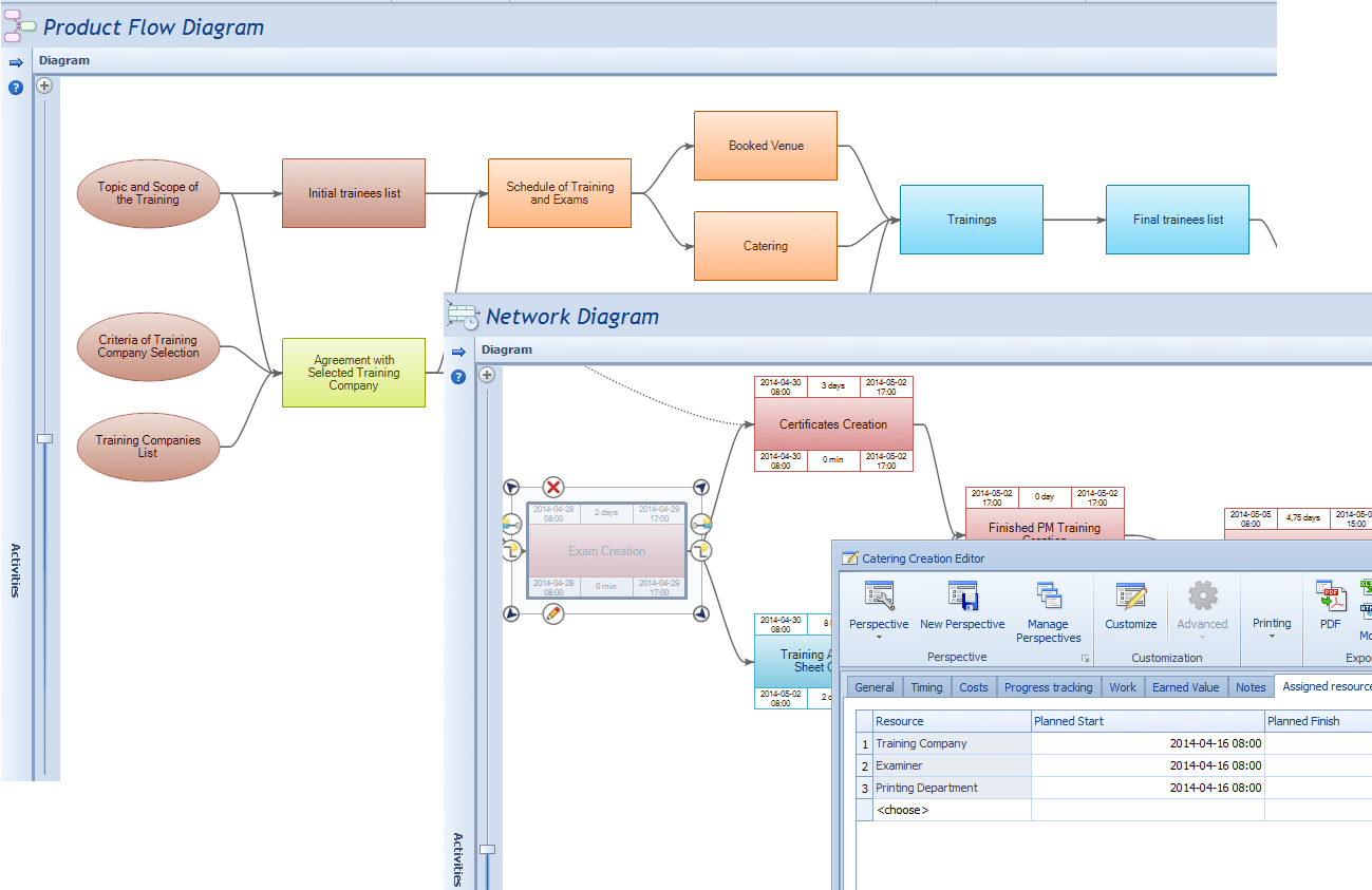 hight resolution of visualize complex relationships in a clear comprehensive way