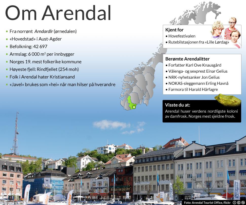 Fakta om Arendal (Illustrasjon: Martin Aas, NRK / Arendal Turistkontor)