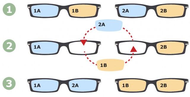 Slik lager du dine egne 2D-briller. (Illustrasjon: Martin Aas, NRK P3)
