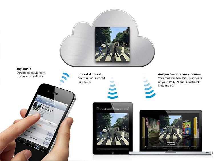 Apple lanserte i oktober 2011 iCloud, en tjeneste som lagrer og synkroniserer ditt innhold med alle dine Apple-enheter. I iTunes 11 er dette enda mer integrert. Foto: Promo.