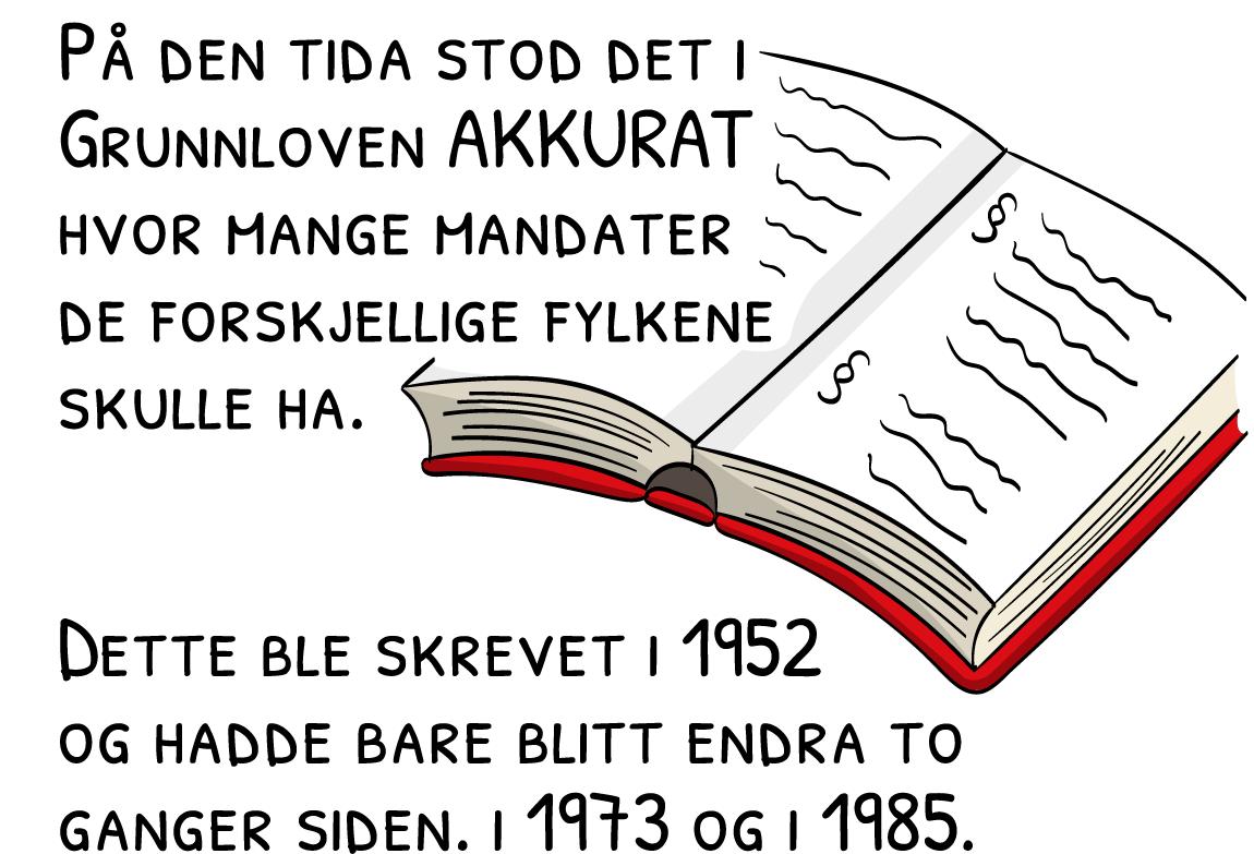På den tida stod det i Grunnloven AKKURAT hvor mange mandater de forskjellige fylkene skulle ha. Dette ble skrevet i 1952 og hadde bare blitt endra to ganger siden. I 1973 og i 1985.