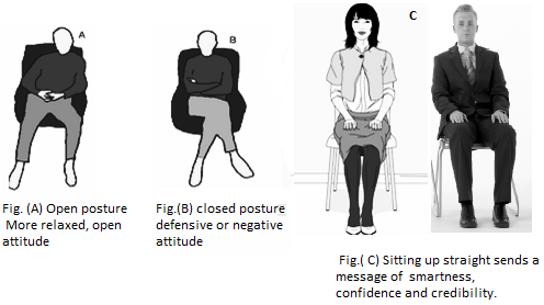 Image result for body language during interview