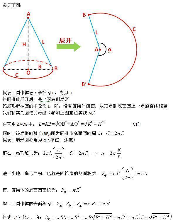 圓錐的表面積公式_360問答