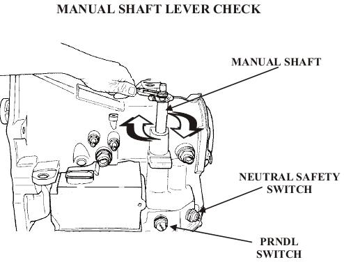 Car Underbody Diagram Stamping Process Flow Diagram Wiring