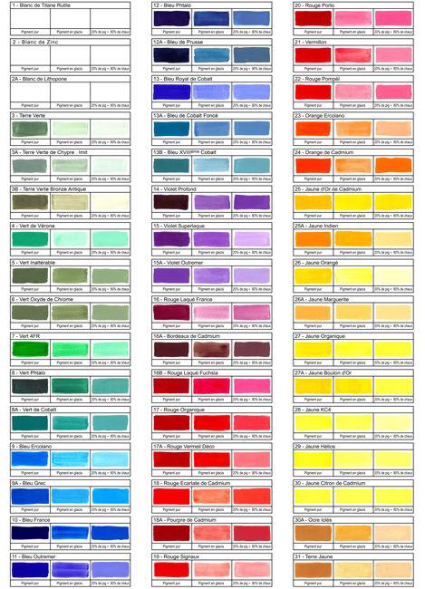 Comment Faire Du Marron Avec De La Peinture : comment, faire, marron, peinture, Comment, Faire, Fushia, Peinture, Gamboahinestrosa