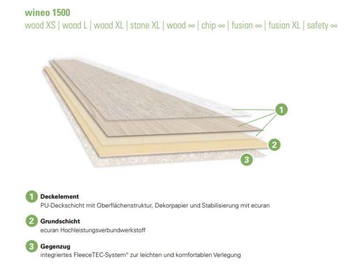 1500 Wood L Purline PUR Bioboden Aufbau