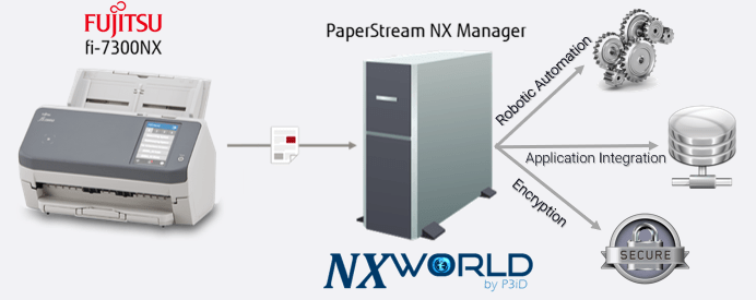 P3iD Server Installation for NX Manager
