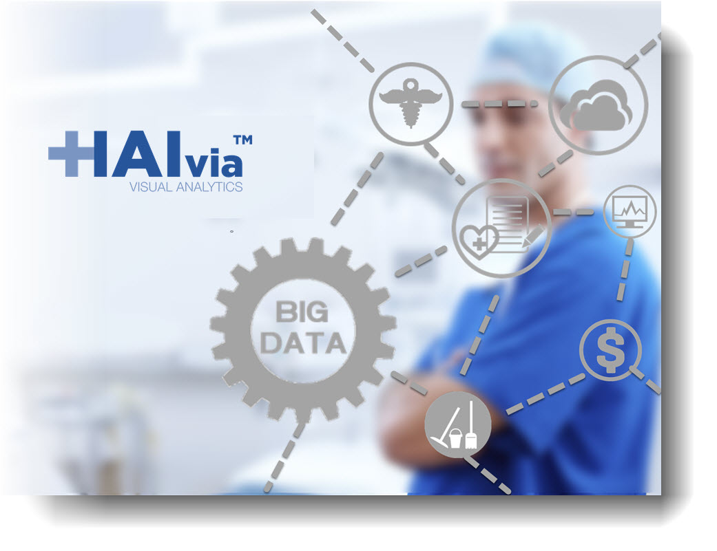 The HAIvia family of products captures and integrates your business information such as inspection audits, disinfectant events, employee performance, and room activity and assets with data from the Centers for Medicare and Medicaid Services.