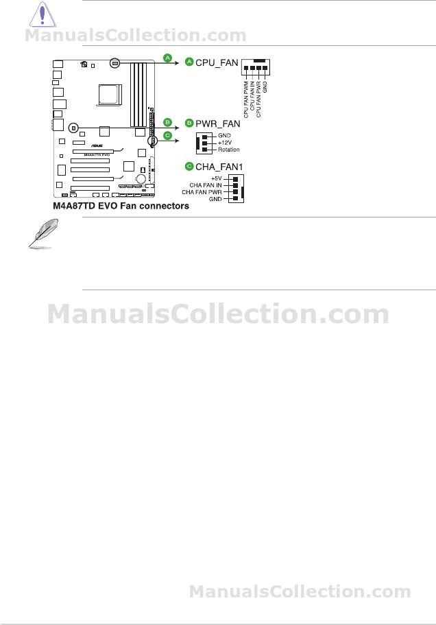 ASUS M4A87TD EVO MANUAL PDF