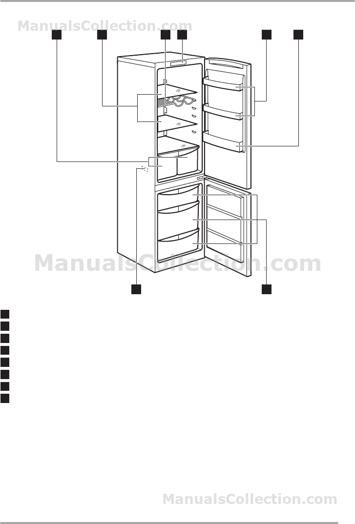 Rosenlew RJP4544 Laitteen kuvaus. User Manual (Svenska)