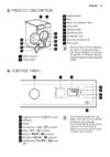 Electrolux EDP2074PDW User Manual (English)