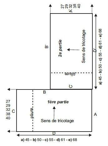 Tricoter Un Poncho Du 2 Ans : tricoter, poncho, Poncho, Coloré, Fille, Malle, Mille, Mailles