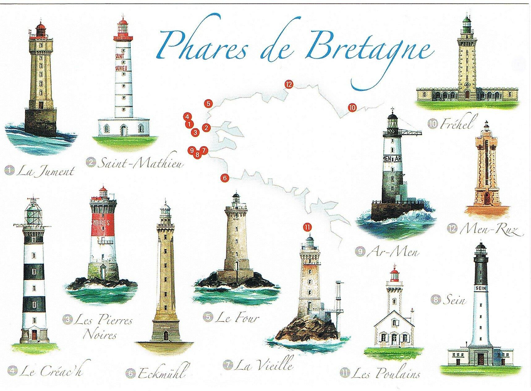 Balade En Bretagne Retour Et Quelques Cartes Postales