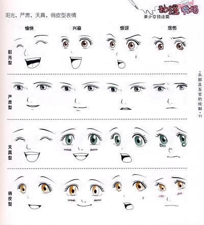 問Q版人物的眼睛要怎么畫會搞笑點?-動漫人物的眼睛怎么畫,比如這幅畫的...