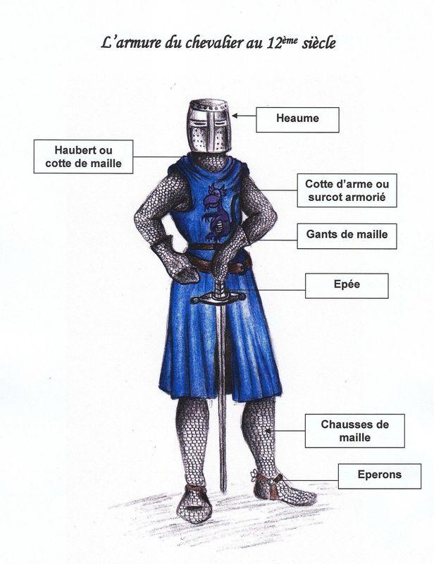 Les Valeurs D'un Chevalier Au Moyen Age : valeurs, chevalier, moyen, Chevalerie, Légende, Table, Ronde