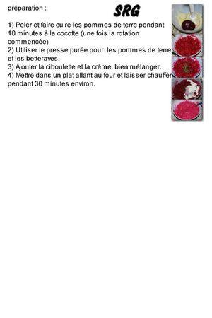 Cuisson Betteraves Rouges Cocotte Minute : cuisson, betteraves, rouges, cocotte, minute, Mousse, Betteraves, Sandrine, états