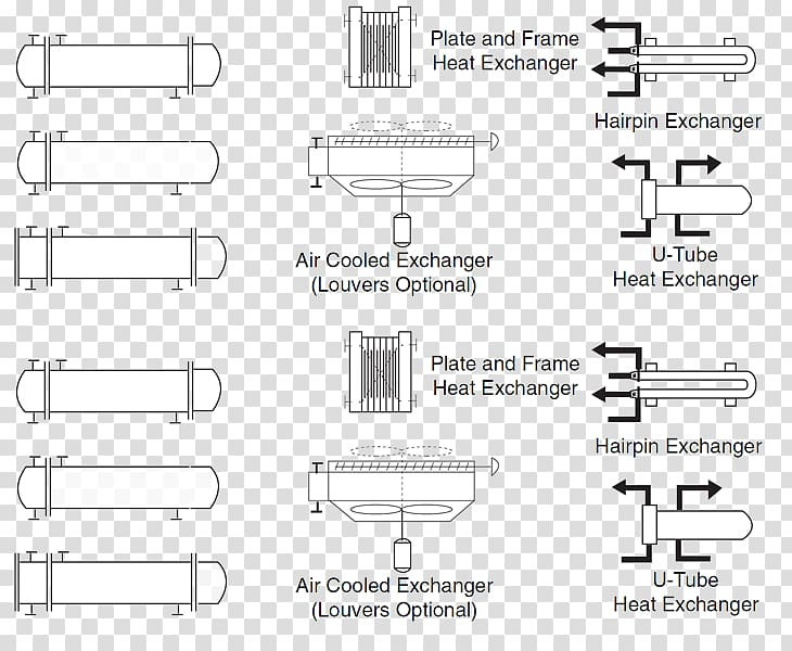 Piping and instrumentation diagram Plate heat exchanger