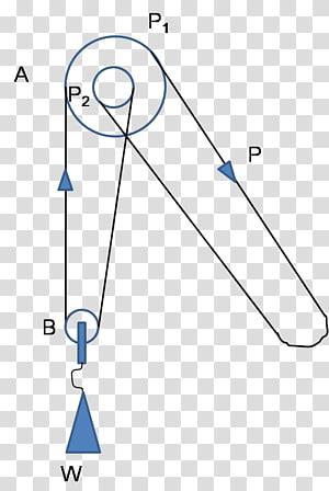 Pulley Energy Winch Physics Mechanical advantage, energy
