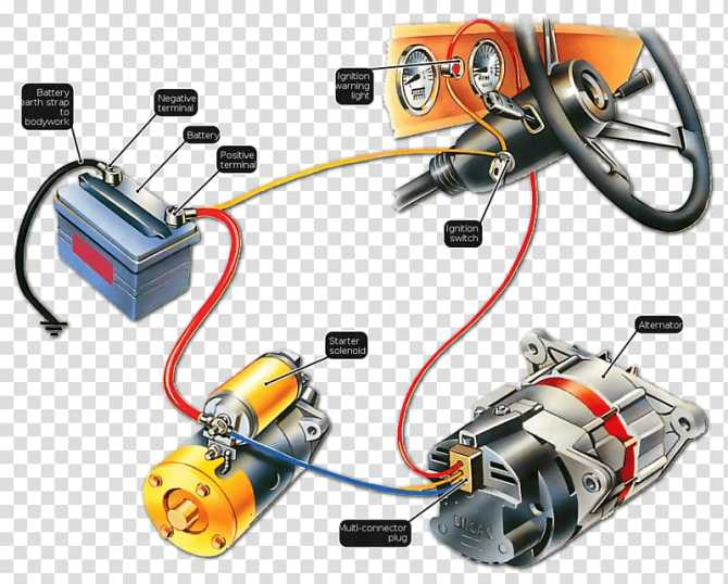 car mitsubishi wiring diagram ignition system car